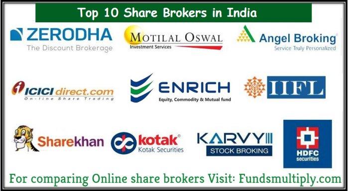 Compare Online Brokers - blogger.com
