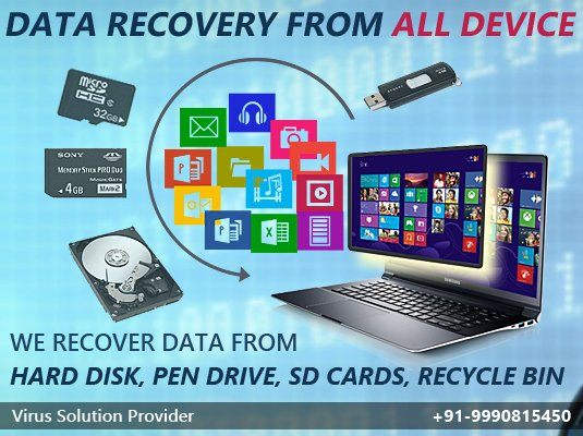 Data Recovery and Ransomware Virus Remove +91 999-081-5450
