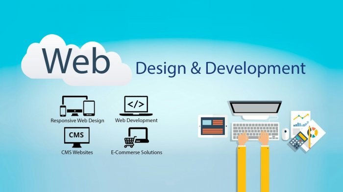 Find Best Web Development Toronto Services at Your Pocket Friendly Price