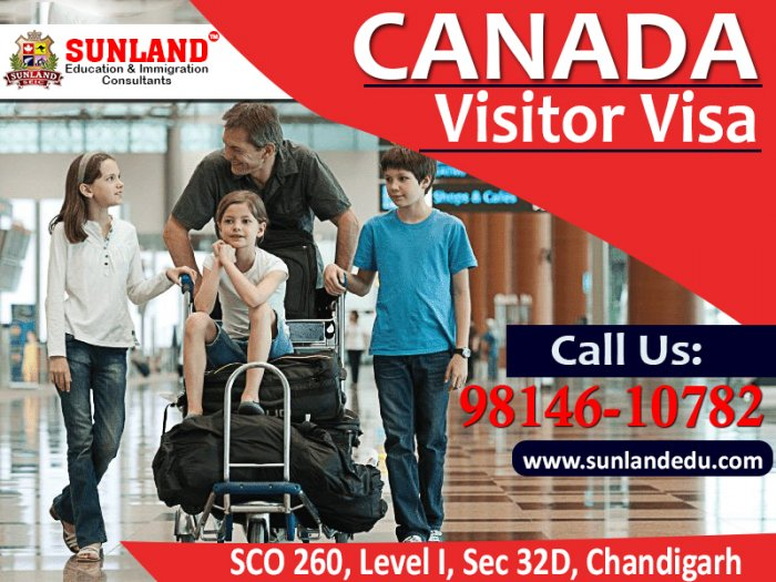 Canada Tourist Visa | Apply for Canada Visa | Sunlandedu