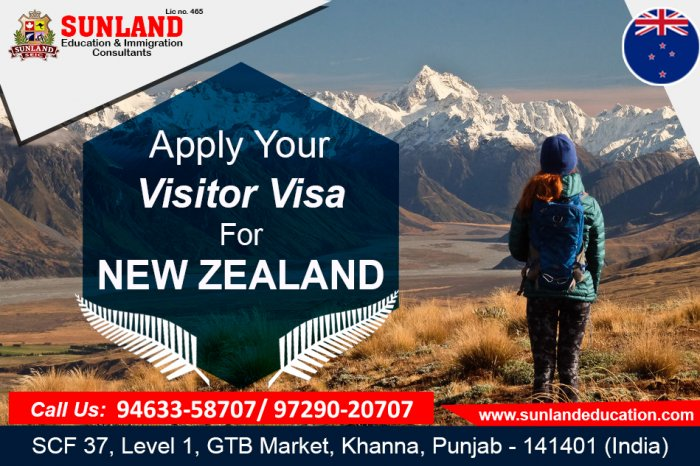 How to Apply for New Zealand Visitor Visa?