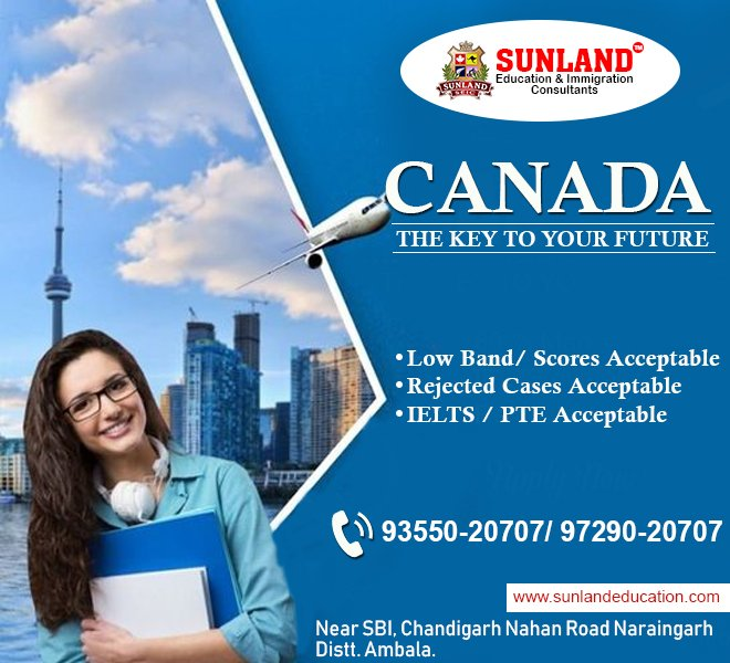 How to Get Study Visa For Canada?