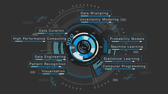 Data ScienceTraining in Raipur | Top Data ScienceCourse in Raipur