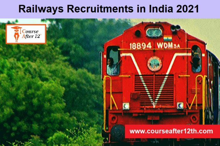 Railway Jobs in India. Get Latest Update Here